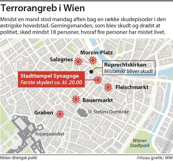 grafik over terroranslag i Wien